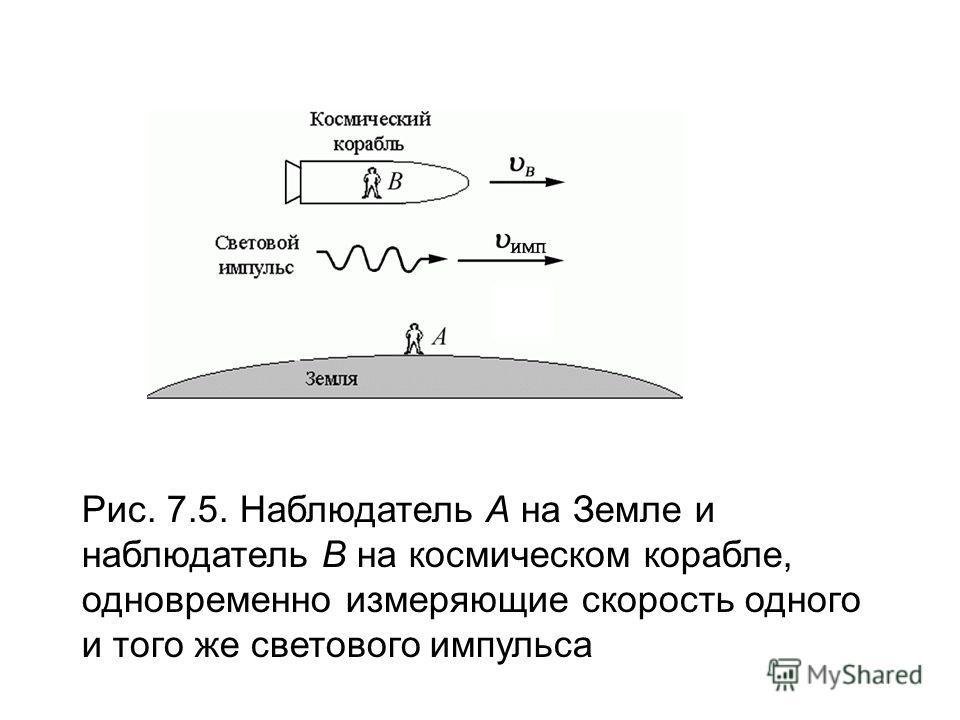 Рис. 7.5. Наблюдатель А на Земле и наблюдатель В на космическом корабле, одновременно измеряющие скорость одного и того же светового импульса