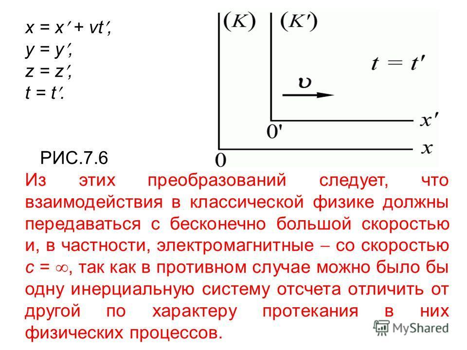 x = x + vt, y = y, z = z, t = t. РИС.7.6 Из этих преобразований следует, что взаимодействия в классической физике должны передаваться с бесконечно большой скоростью и, в частности, электромагнитные со скоростью с =, так как в противном случае можно б
