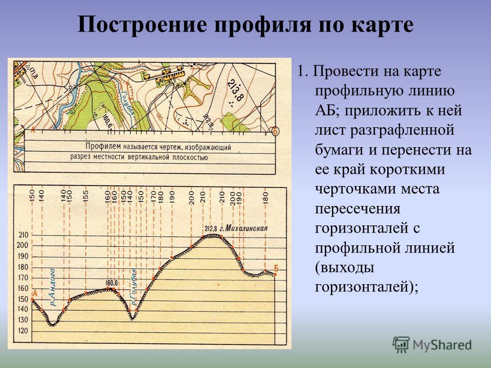 Построение профиля по карте 1. Провести на карте профильную линию АБ; приложить к ней лист разграфленной бумаги и перенести на ее край короткими черточками места пересечения горизонталей с профильной линией (выходы горизонталей);