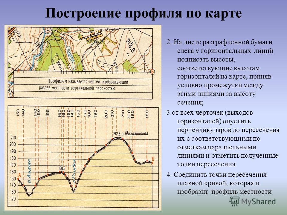 Построение профиля по карте 2. На листе разграфленной бумаги слева у горизонтальных линий подписать высоты, соответствующие высотам горизонталей на карте, приняв условно промежутки между этими линиями за высоту сечения; 3.от всех черточек (выходов го