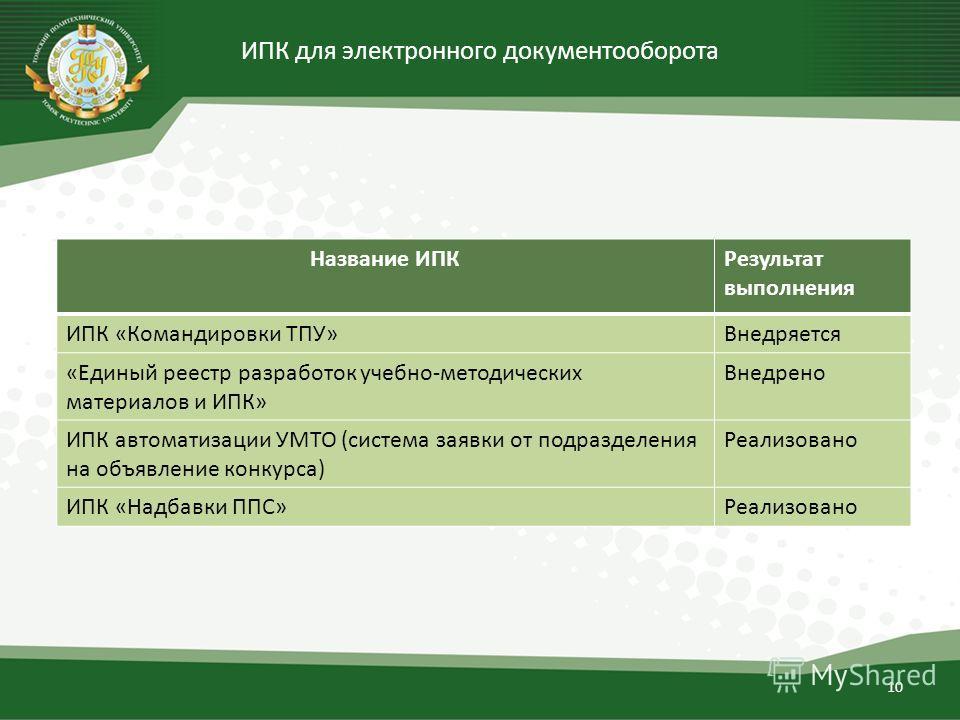 ИПК для электронного документооборота 10 Название ИПКРезультат выполнения ИПК «Командировки ТПУ»Внедряется «Единый реестр разработок учебно-методических материалов и ИПК» Внедрено ИПК автоматизации УМТО (система заявки от подразделения на объявление