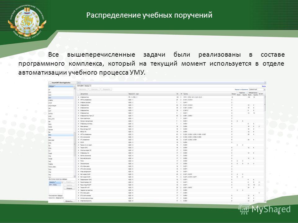 Распределение учебных поручений 6 Все вышеперечисленные задачи были реализованы в составе программного комплекса, который на текущий момент используется в отделе автоматизации учебного процесса УМУ.