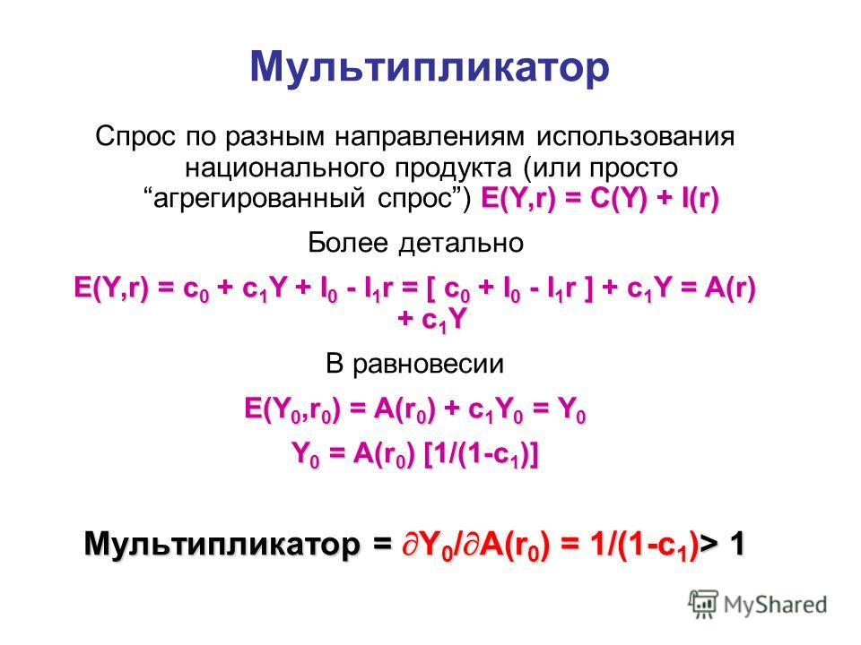 Мультипликатор E(Y,r) = C(Y) + I(r) Спрос по разным направлениям использования национального продукта (или простоагрегированный спрос) E(Y,r) = C(Y) + I(r) Более детально E(Y,r) = c 0 + c 1 Y + I 0 - I 1 r = [ c 0 + I 0 - I 1 r ] + c 1 Y = A(r) + c 1