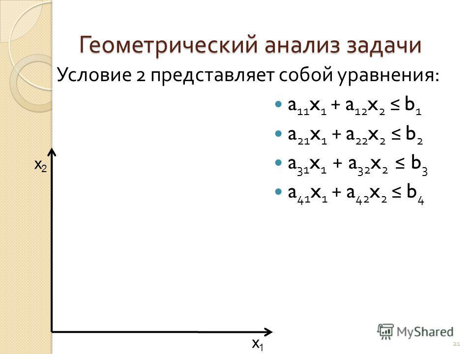 Геометрический анализ задачи Условие 2 представляет собой уравнения : a 11 x 1 + a 12 x 2 b 1 a 21 x 1 + a 22 x 2 b 2 a 31 x 1 + a 32 x 2 b 3 a 41 x 1 + a 42 x 2 b 4 21 x1x1 x2x2