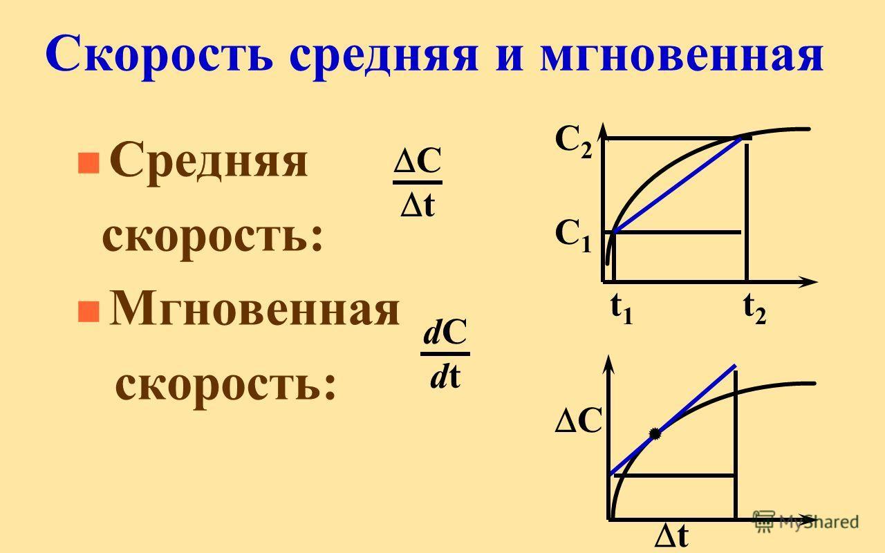 Скорость средняя и мгновенная n Средняя скорость: n Мгновенная скорость: С2С2 С1С1 t1t1 t2t2 C t C t dCdtdCdt