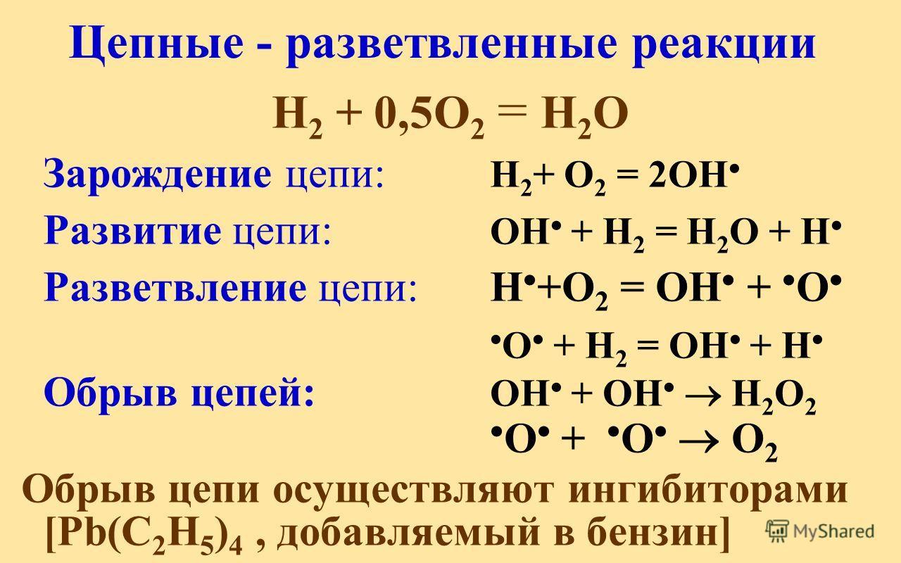 Цепные - разветвленные реакции Н 2 + 0,5О 2 = Н 2 О Зарождение цепи: Н 2 + О 2 = 2ОН Развитие цепи: ОН + Н 2 = Н 2 О + Н Разветвление цепи: Н +О 2 = ОН + О О + Н 2 = ОН + Н Обрыв цепей: ОН + ОН Н 2 О 2 О + О О 2 Обрыв цепи осуществляют ингибиторами [