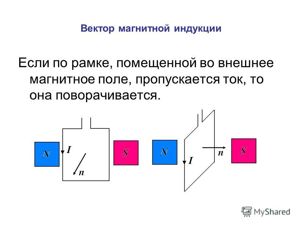 Вектор магнитной индукции Если по рамке, помещенной во внешнее магнитное поле, пропускается ток, то она поворачивается.