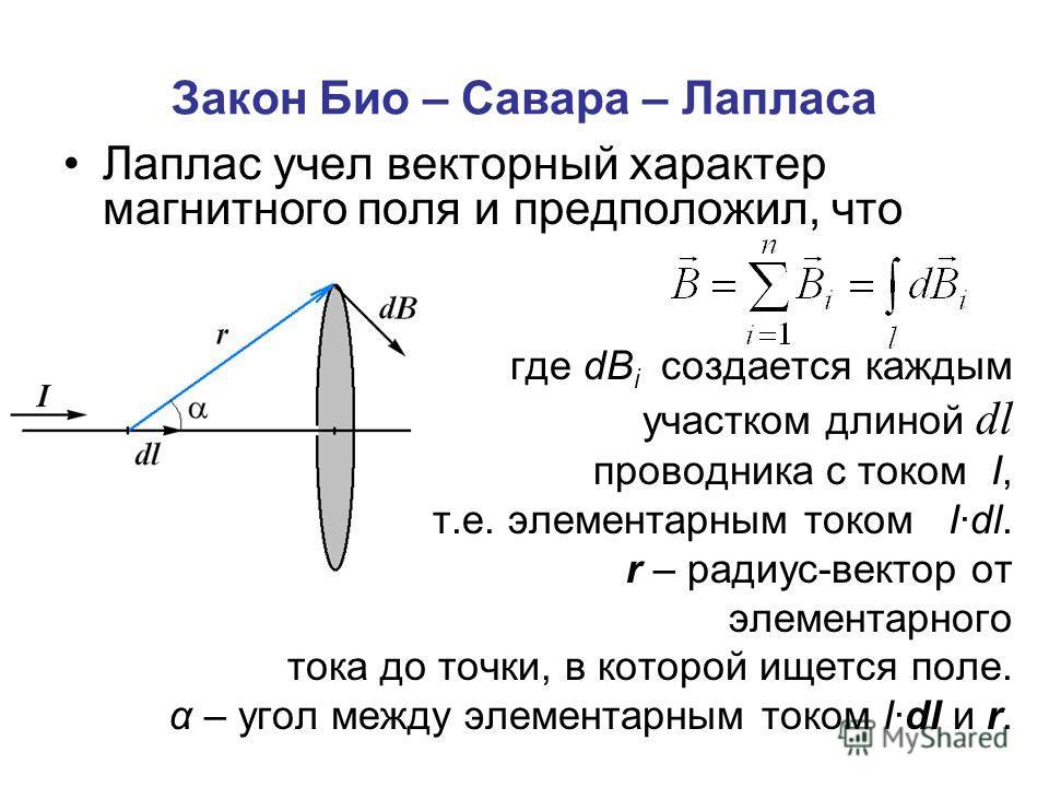Закон Био – Савара – Лапласа Лаплас учел векторный характер магнитного поля и предположил, что где dB i создается каждым участком длиной dl проводника с током I, т.е. элементарным током Idl. r – радиус-вектор от элементарного тока до точки, в которой