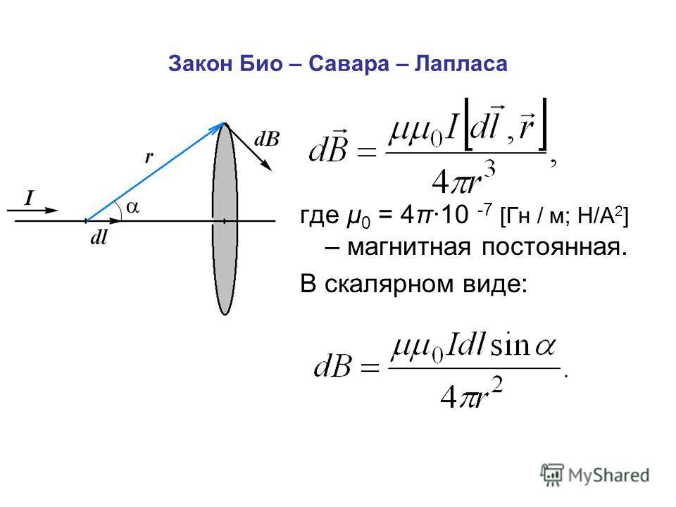 Закон Био – Савара – Лапласа где μ 0 = 4π10 -7 [Гн / м; Н/А 2 ] – магнитная постоянная. В скалярном виде: