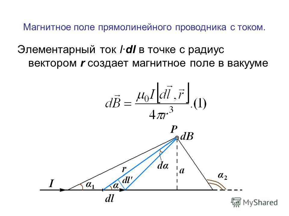 Магнитное поле прямолинейного проводника с током. Элементарный ток Idl в точке с радиус вектором r создает магнитное поле в вакууме