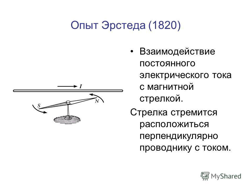 Опыт Эрстеда (1820) Взаимодействие постоянного электрического тока с магнитной стрелкой. Стрелка стремится расположиться перпендикулярно проводнику с током.