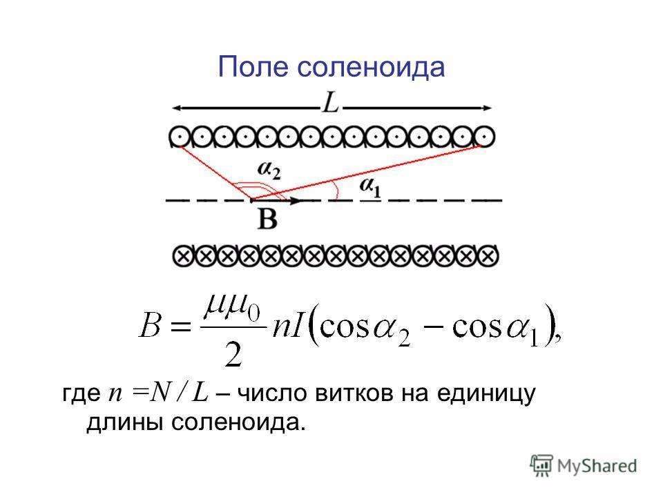 Поле соленоида где n =N / L – число витков на единицу длины соленоида.