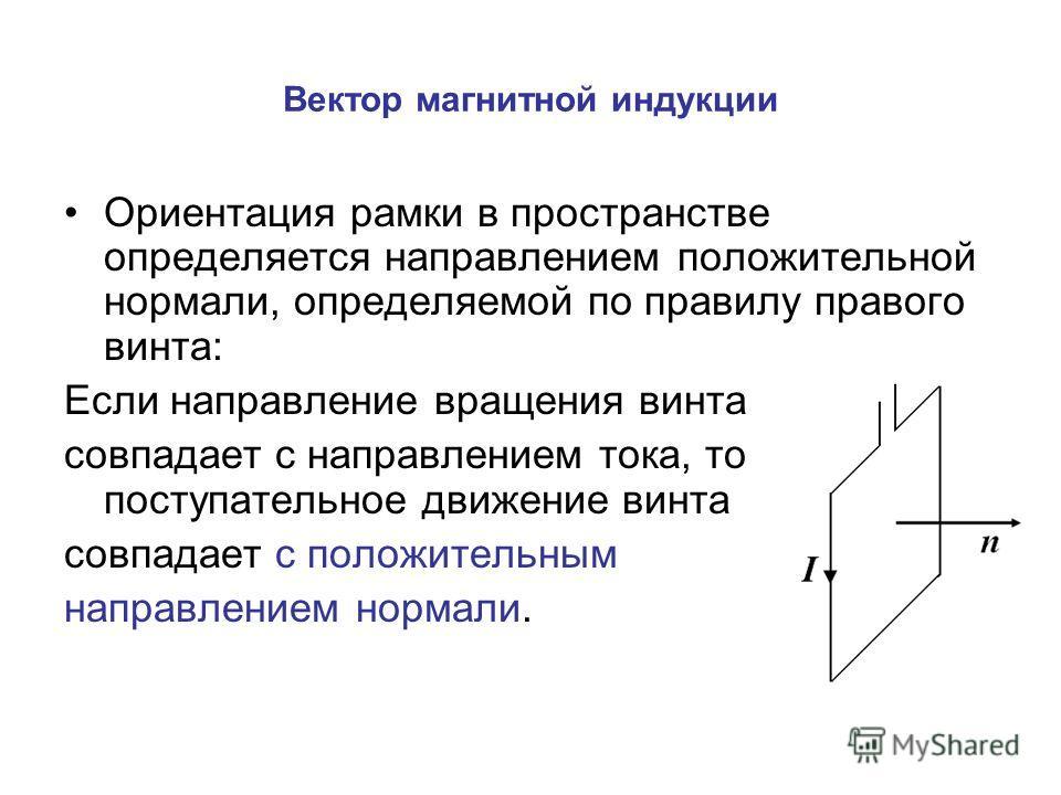 Вектор магнитной индукции Ориентация рамки в пространстве определяется направлением положительной нормали, определяемой по правилу правого винта: Если направление вращения винта совпадает с направлением тока, то поступательное движение винта совпадае