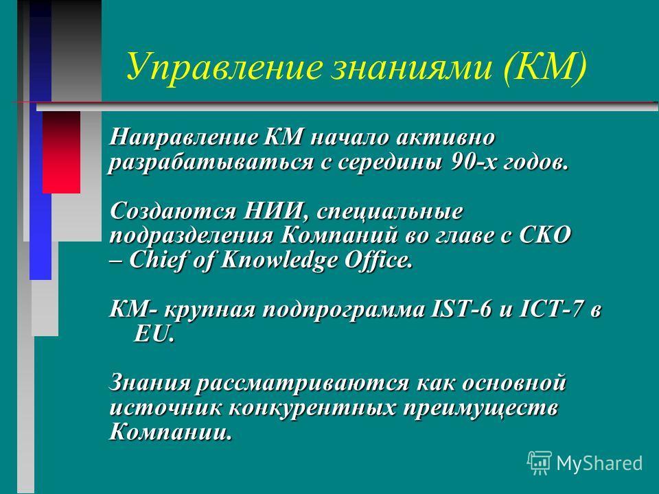 Управление знаниями (КМ) Направление КМ начало активно разрабатываться с середины 90-х годов. Создаются НИИ, специальные подразделения Компаний во главе с CKO – Chief of Knowledge Office. КМ- крупная подпрограмма IST-6 и ICT-7 в EU. Знания рассматрив