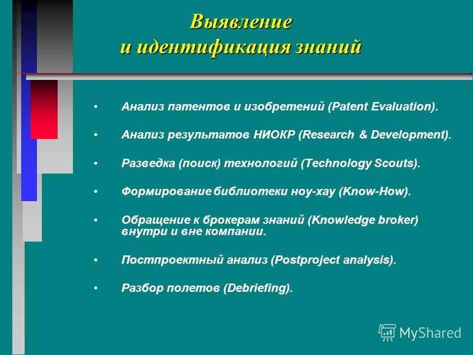Выявление и идентификация знаний Анализ патентов и изобретений (Patent Evaluation). Анализ результатов НИОКР (Research & Development). Разведка (поиск) технологий (Technology Scouts). Формирование библиотеки ноу-хау (Know-How). Обращение к брокерам з