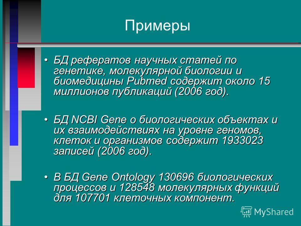 БД рефератов научных статей по генетике, молекулярной биологии и биомедицины Pubmed содержит около 15 миллионов публикаций (2006 год).БД рефератов научных статей по генетике, молекулярной биологии и биомедицины Pubmed содержит около 15 миллионов публ