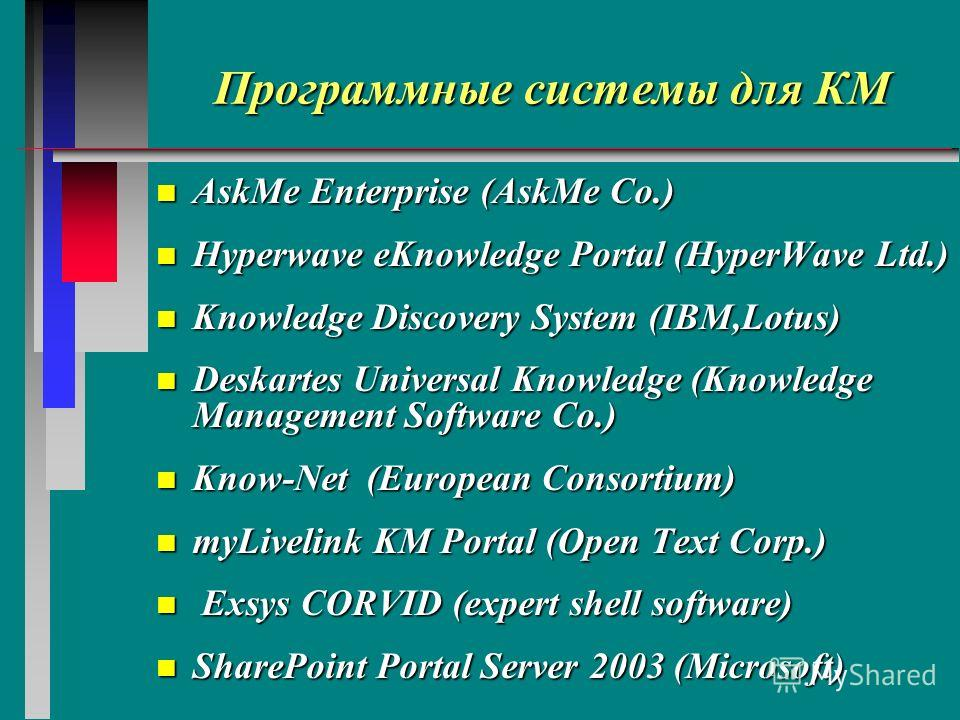 Программные системы для КМ n AskMe Enterprise (AskMe Co.) n Hyperwave eKnowledge Portal (HyperWave Ltd.) n Knowledge Discovery System (IBM,Lotus) n Deskartes Universal Knowledge (Knowledge Management Software Co.) n Know-Net (European Consortium) n m
