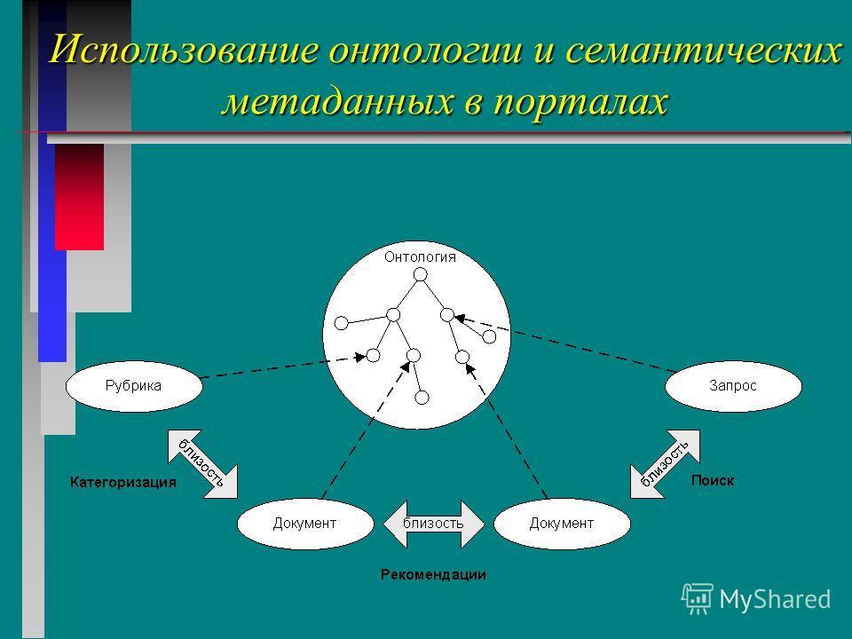 Использование онтологии и семантических метаданных в порталах