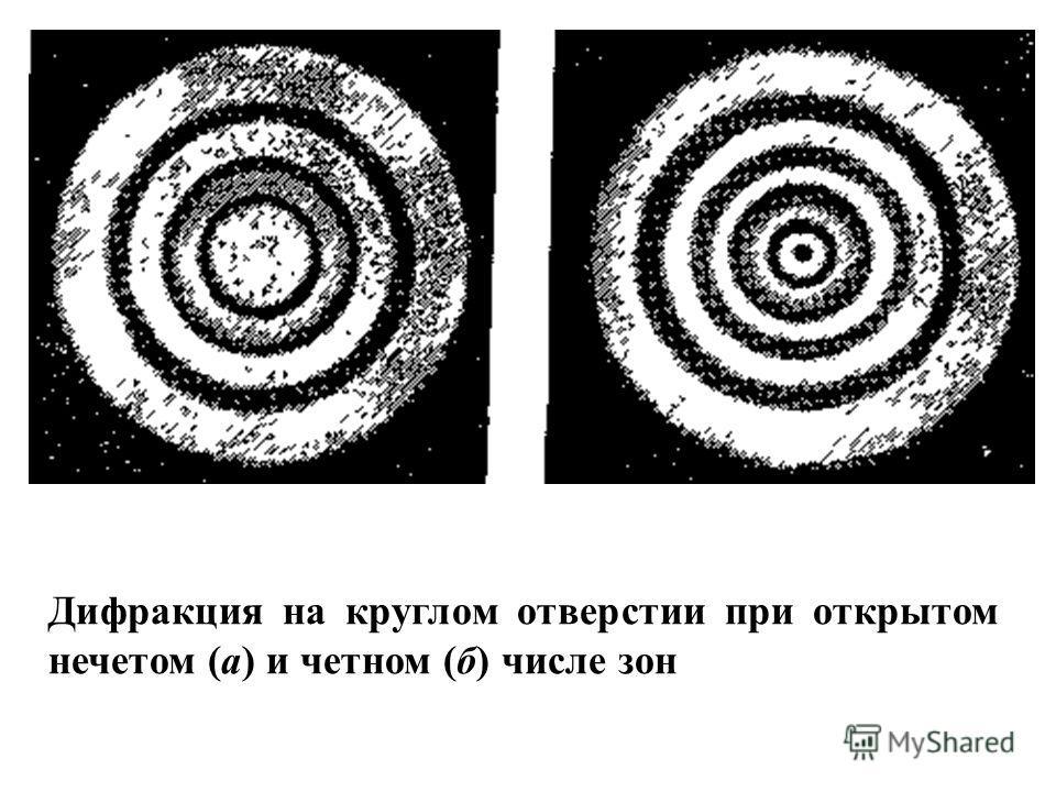 Дифракция на круглом отверстии при открытом нечетом (а) и четном (б) числе зон