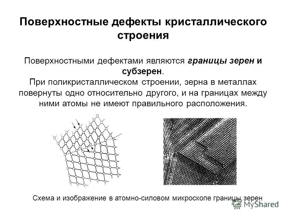 Поверхностные дефекты кристаллического строения Поверхностными дефектами являются границы зерен и субзерен. При поликристаллическом строении, зерна в металлах повернуты одно относительно другого, и на границах между ними атомы не имеют правильного ра