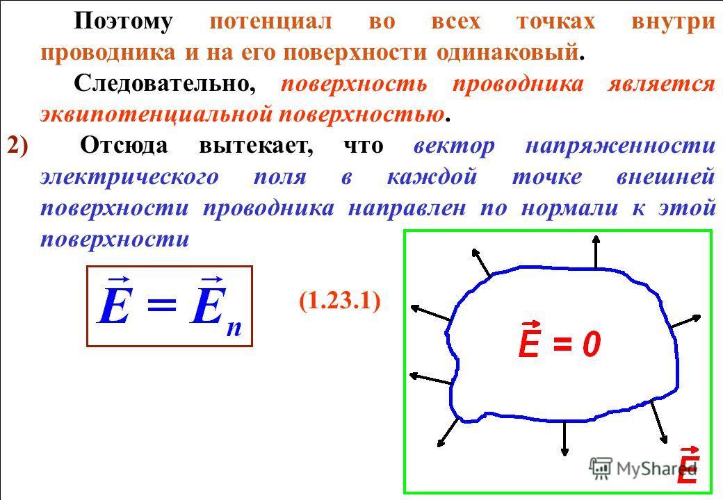 Поэтому потенциал во всех точках внутри проводника и на его поверхности одинаковый. Следовательно, поверхность проводника является эквипотенциальной поверхностью. 2) Отсюда вытекает, что вектор напряженности электрического поля в каждой точке внешней