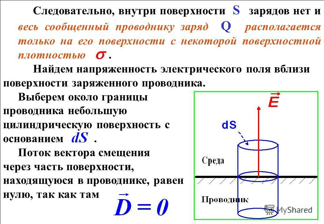 Следовательно, внутри поверхности S зарядов нет и весь сообщенный проводнику заряд Q располагается только на его поверхности с некоторой поверхностной плотностью. Найдем напряженность электрического поля вблизи поверхности заряженного проводника. Выб