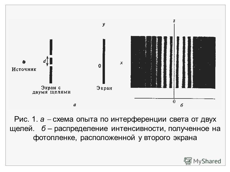 Рис. 1. а схема опыта по интерференции света от двух щелей. б – распределение интенсивности, полученное на фотопленке, расположенной у второго экрана