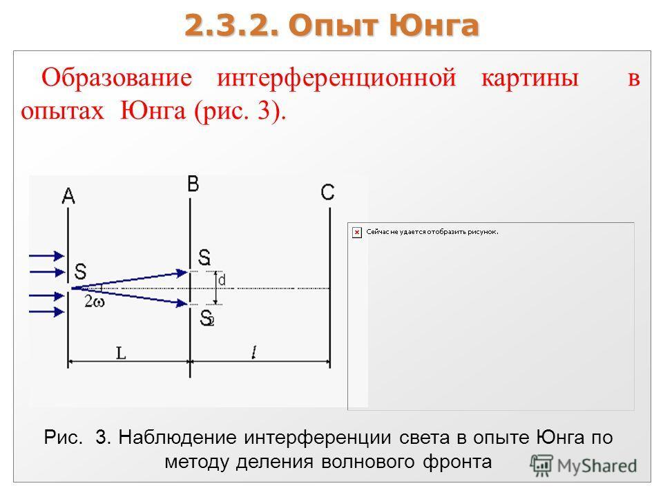 2.3.2. Опыт Юнга Образование интерференционной картины в опытах Юнга (рис. 3). Рис. 3. Наблюдение интерференции света в опыте Юнга по методу деления волнового фронта