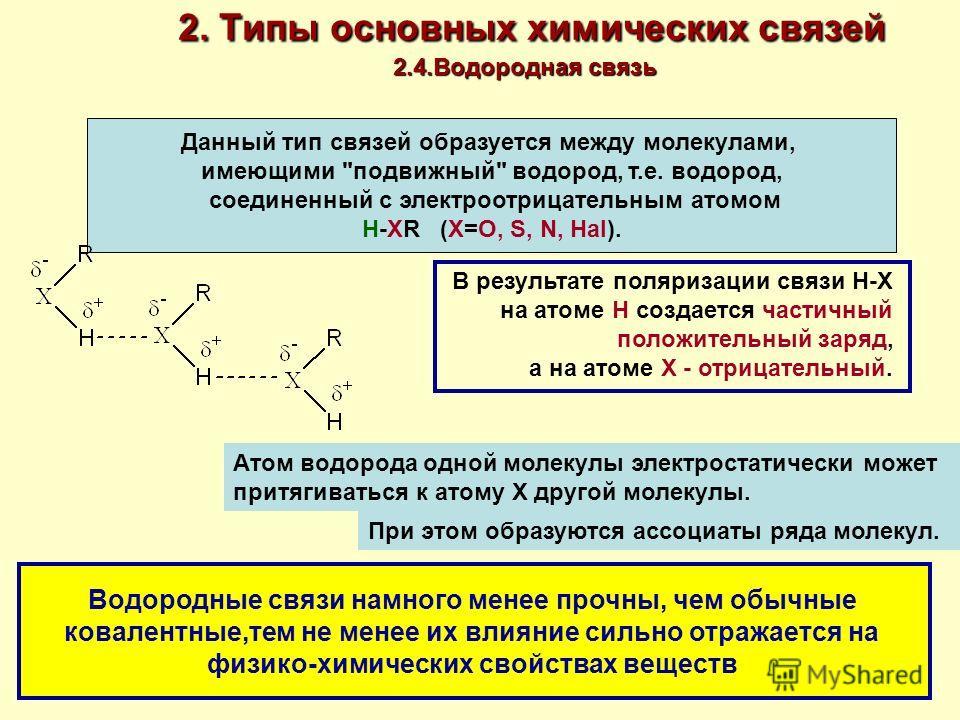 2. Типы основных химических связей 2.4.Водородная связь Данный тип связей образуется между молекулами, имеющими