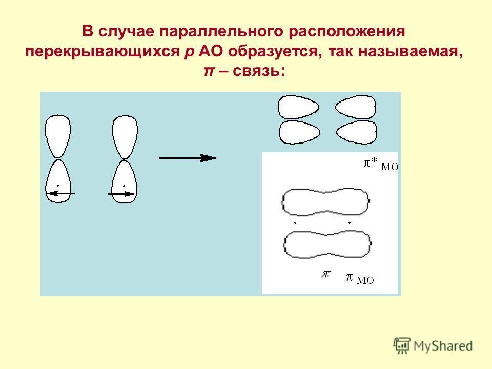 В случае параллельного расположения перекрывающихся p АО образуется, так называемая, π – связь: