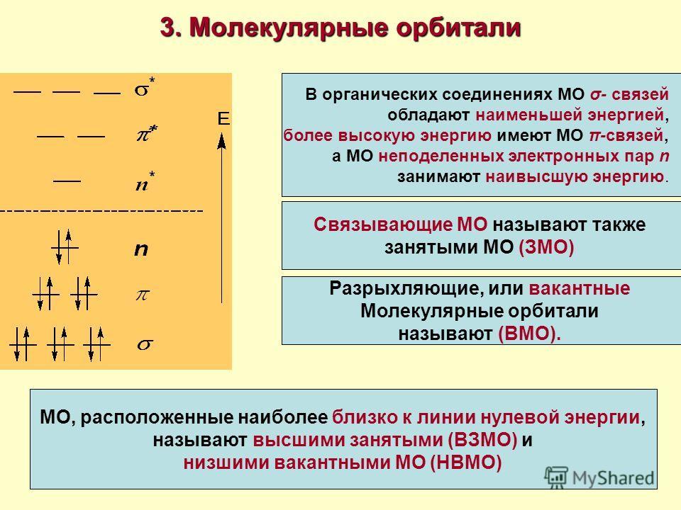 3. Молекулярные орбитали В органических соединениях МО σ- связей обладают наименьшей энергией, более высокую энергию имеют МО π-связей, а МО неподеленных электронных пар n занимают наивысшую энергию. Связывающие МО называют также занятыми МО (ЗМО) Ра