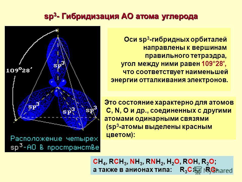 sp 3 - Гибридизация АО атома углерода Оси sp 3 -гибридных орбиталей направлены к вершинам правильного тетраэдра, угол между ними равен 109°28', что соответствует наименьшей энергии отталкивания электронов. Это состояние характерно для атомов С, N, O