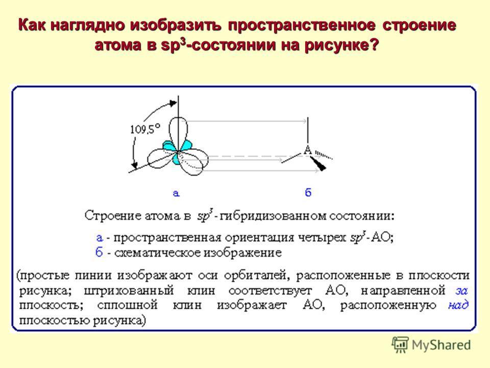 Как наглядно изобразить пространственное строение атома в sp 3 -состоянии на рисунке? атома в sp 3 -состоянии на рисунке?