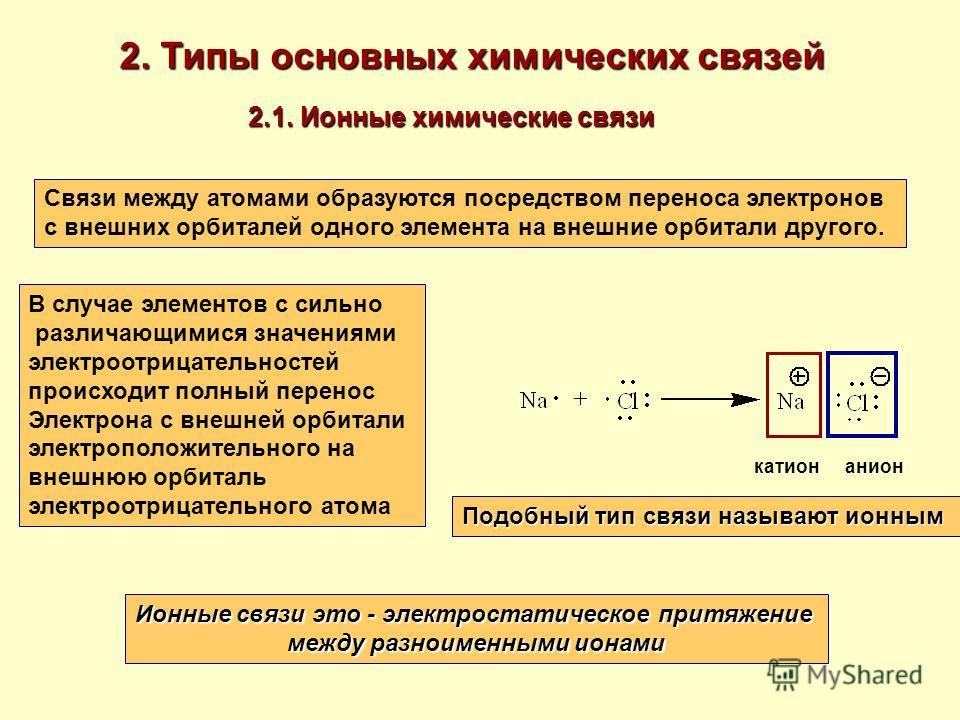 2. Типы основных химических связей 2.1. Ионные химические связи Связи между атомами образуются посредством переноса электронов с внешних орбиталей одного элемента на внешние орбитали другого. В случае элементов с сильно различающимися значениями элек