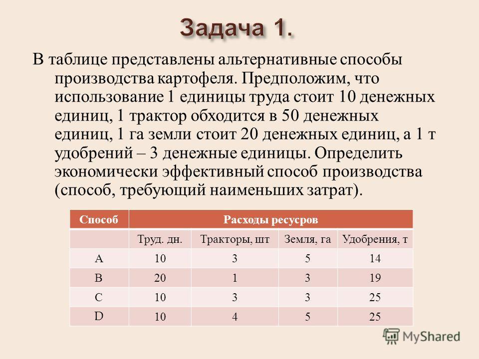 В таблице представлены альтернативные способы производства картофеля. Предположим, что использование 1 единицы труда стоит 10 денежных единиц, 1 трактор обходится в 50 денежных единиц, 1 га земли стоит 20 денежных единиц, а 1 т удобрений – 3 денежные