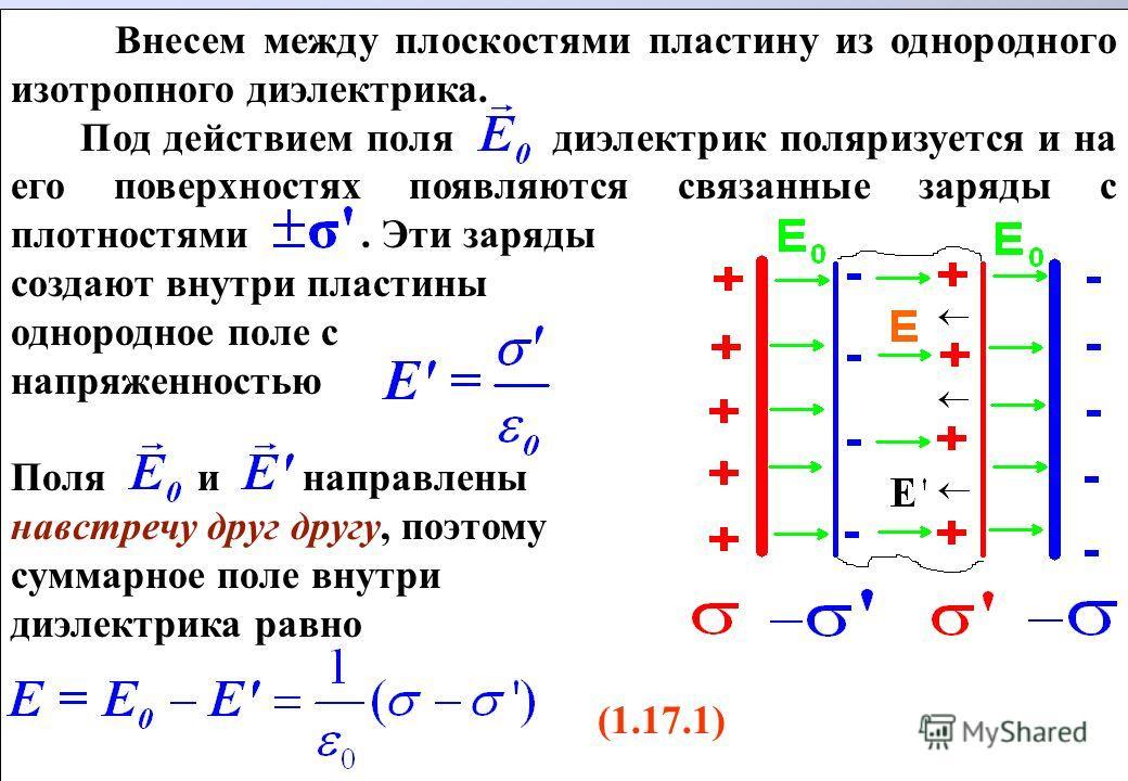 Внесем между плоскостями пластину из однородного изотропного диэлектрика. Под действием поля диэлектрик поляризуется и на его поверхностях появляются связанные заряды с плотностями. Эти заряды создают внутри пластины однородное поле с напряженностью