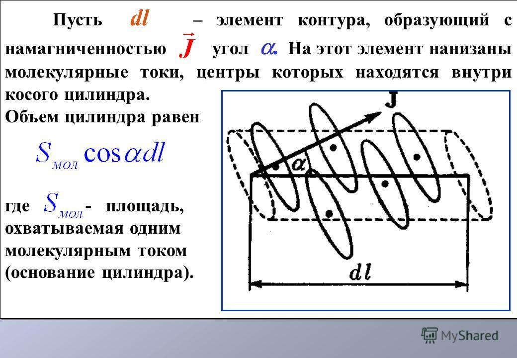 Пусть dl – элемент контура, образующий с намагниченностью угол. На этот элемент нанизаны молекулярные токи, центры которых находятся внутри косого цилиндра. Объем цилиндра равен где - площадь, охватываемая одним молекулярным током (основание цилиндра