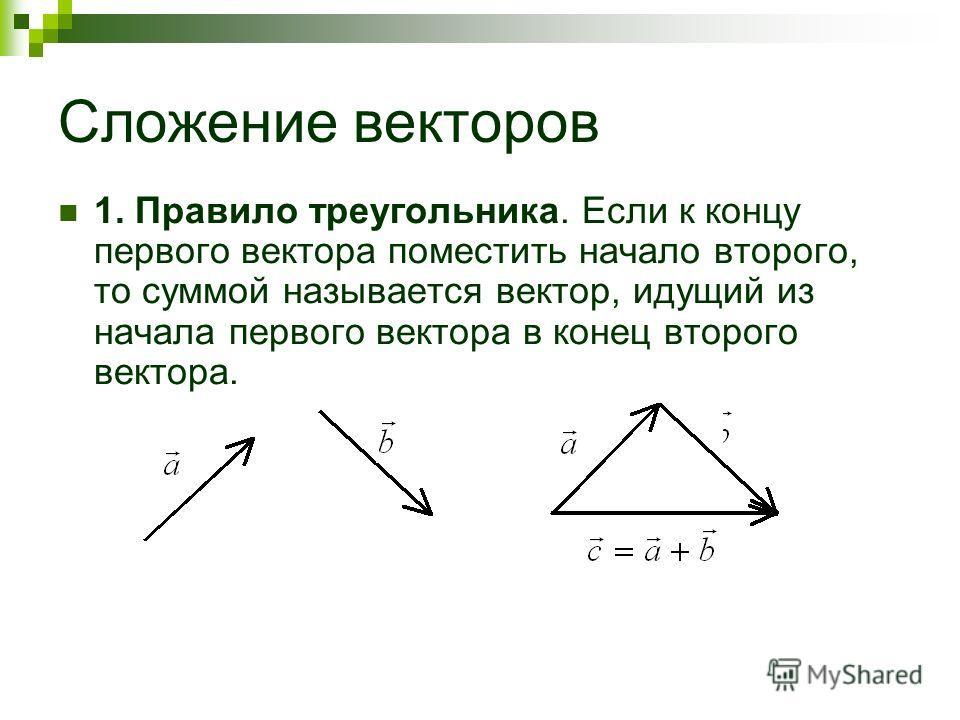 Сложение векторов 1. Правило треугольника. Если к концу первого вектора поместить начало второго, то суммой называется вектор, идущий из начала первого вектора в конец второго вектора.