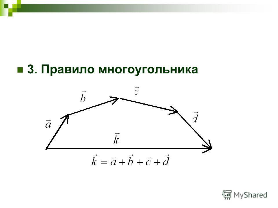 3. Правило многоугольника