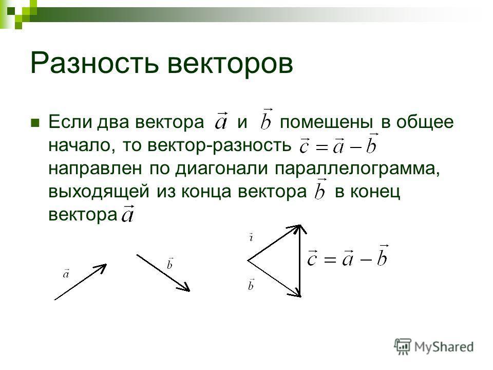 Разность векторов Если два вектора и помещены в общее начало, то вектор-разность направлен по диагонали параллелограмма, выходящей из конца вектора в конец вектора