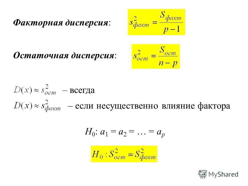 i-тая группа: x 1i, x 2i, …,, групповая средняя: y i D iгр = D внгр = Остаточная сумма: S ост =