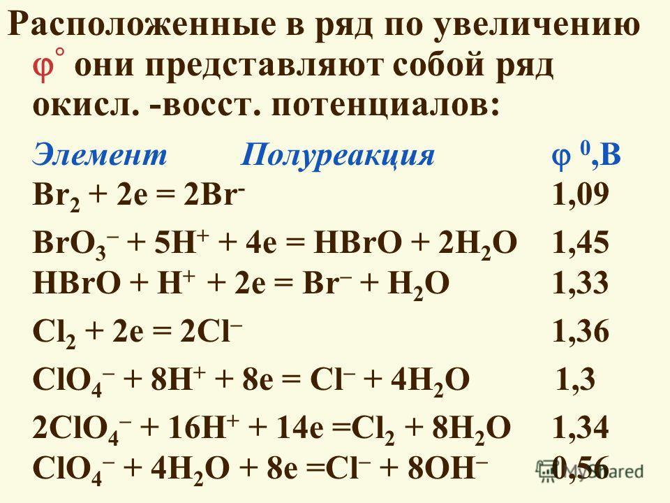 Расположенные в ряд по увеличению ° они представляют собой ряд окисл. -восст. потенциалов: Элемент Полуреакция 0,В Br 2 + 2e = 2Br - 1,09 BrO 3 + 5H + + 4e = HBrO + 2H 2 O 1,45 HBrO + H + + 2e = Br + H 2 O 1,33 Cl 2 + 2e = 2Cl 1,36 ClO 4 + 8H + + 8e