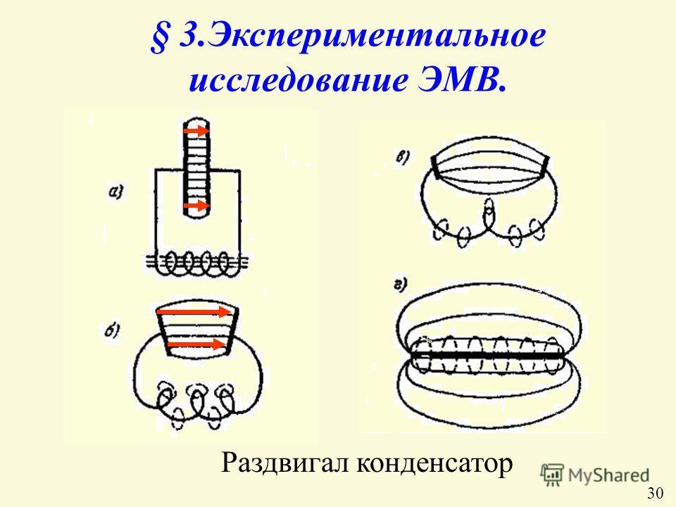 § 3.Экспериментальное исследование ЭМВ. Раздвигал конденсатор 30