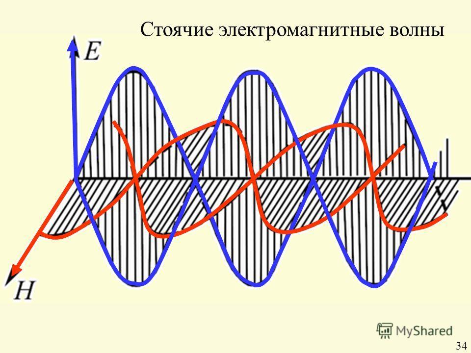 Стоячие электромагнитные волны 34