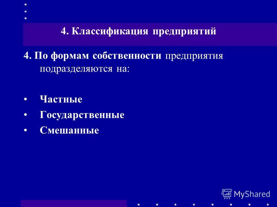 4. По формам собственности предприятия подразделяются на: Частные Государственные Смешанные 4. Классификация предприятий