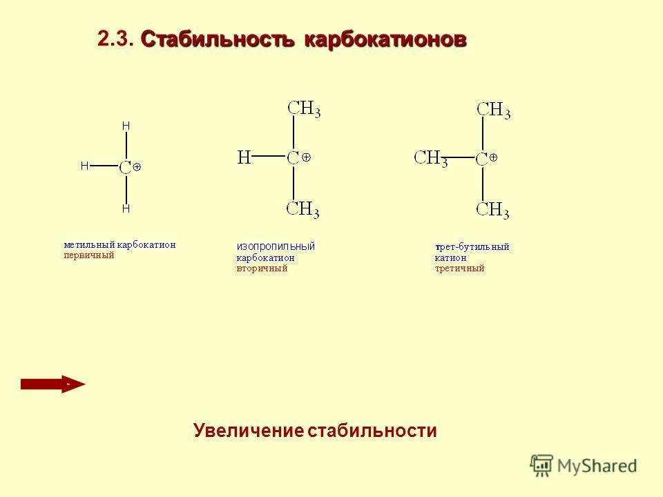 Стабильность карбокатионов 2.3. Стабильность карбокатионов Увеличение стабильности
