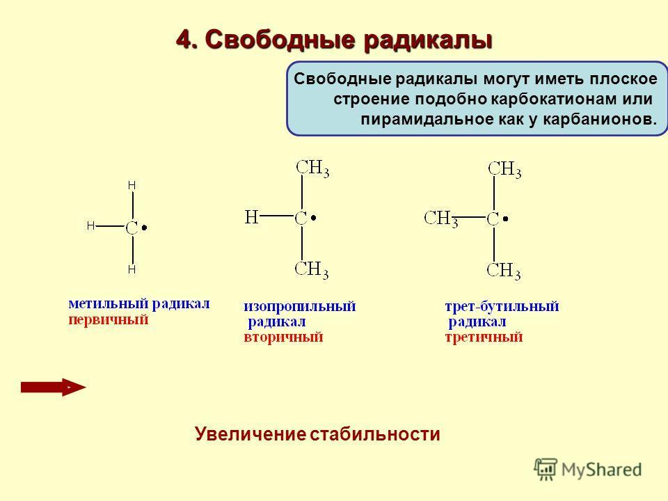 Увеличение стабильности Свободные радикалы могут иметь плоское строение подобно карбокатионам или пирамидальное как у карбанионов. 4. Свободные радикалы