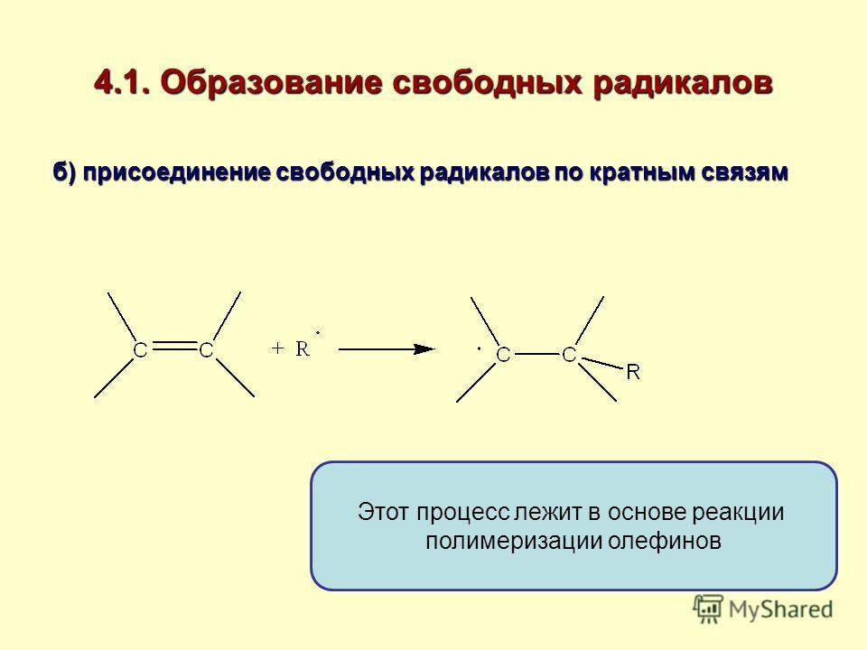 4.1. Образование свободных радикалов б) присоединение свободных радикалов по кратным связям Этот процесс лежит в основе реакции полимеризации олефинов