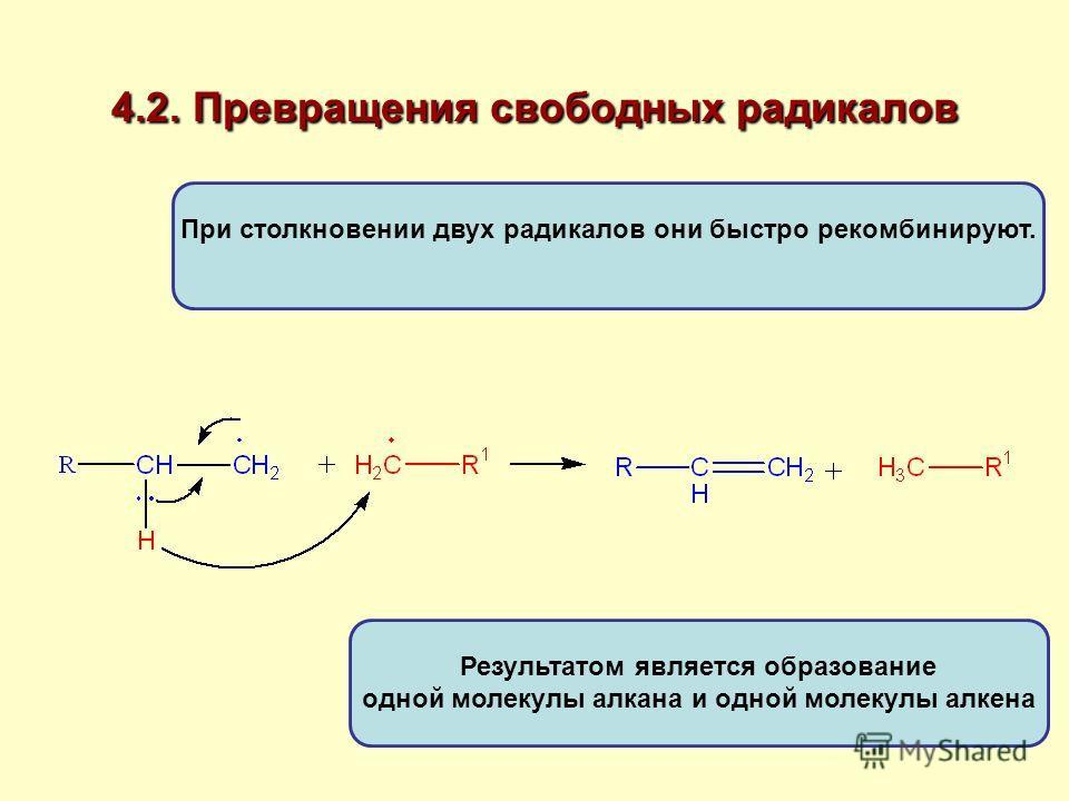 4.2. Превращения свободных радикалов При столкновении двух радикалов они быстро рекомбинируют. Результатом является образование одной молекулы алкана и одной молекулы алкена