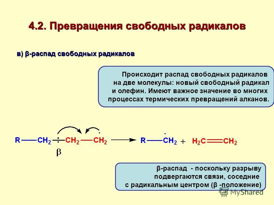 4.2. Превращения свободных радикалов в) β-распад свободных радикалов Происходит распад свободных радикалов на две молекулы: новый свободный радикал и олефин. Имеют важное значение во многих процессах термических превращений алканов. β-распад - поскол